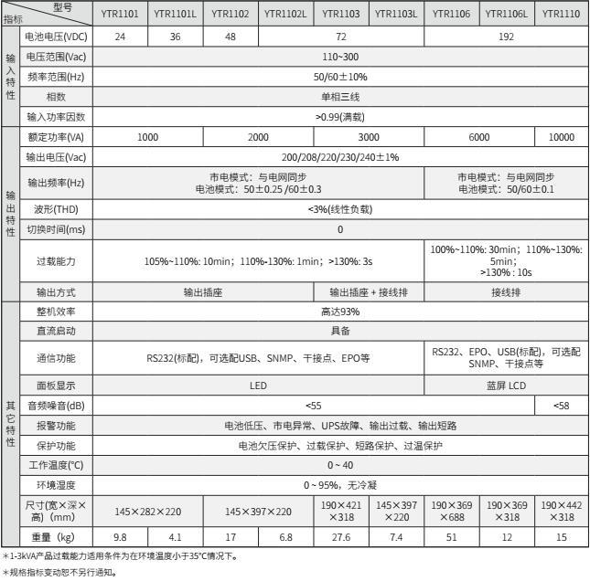 科华UPS电源 YTR11系列(1-10KVA)立式规格/参数/报价